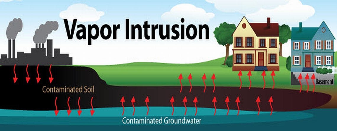 vapor-intrusion-banner-1140